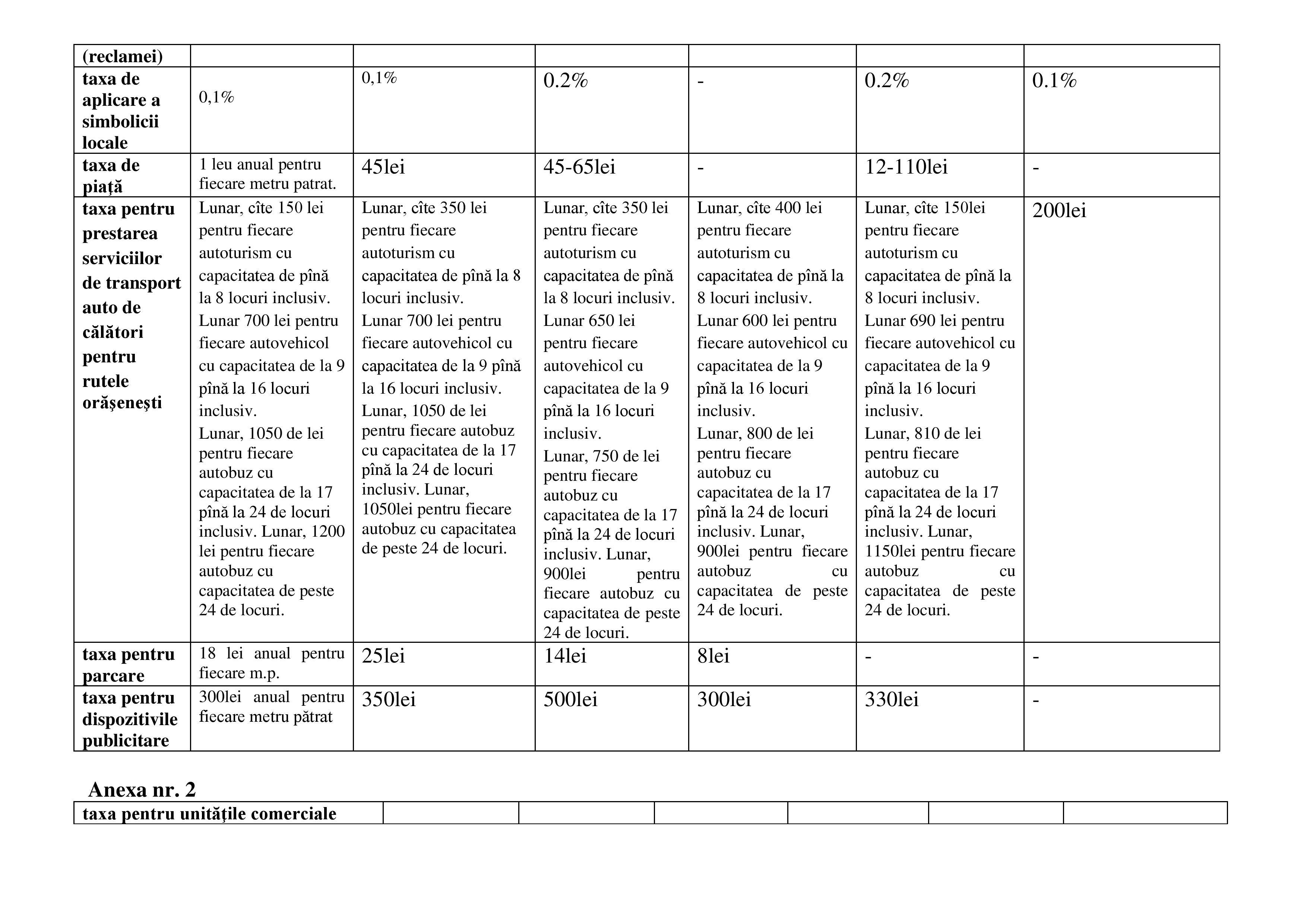 nota-informativa-taxe-locale-din-orasul-ialoveni-page-002