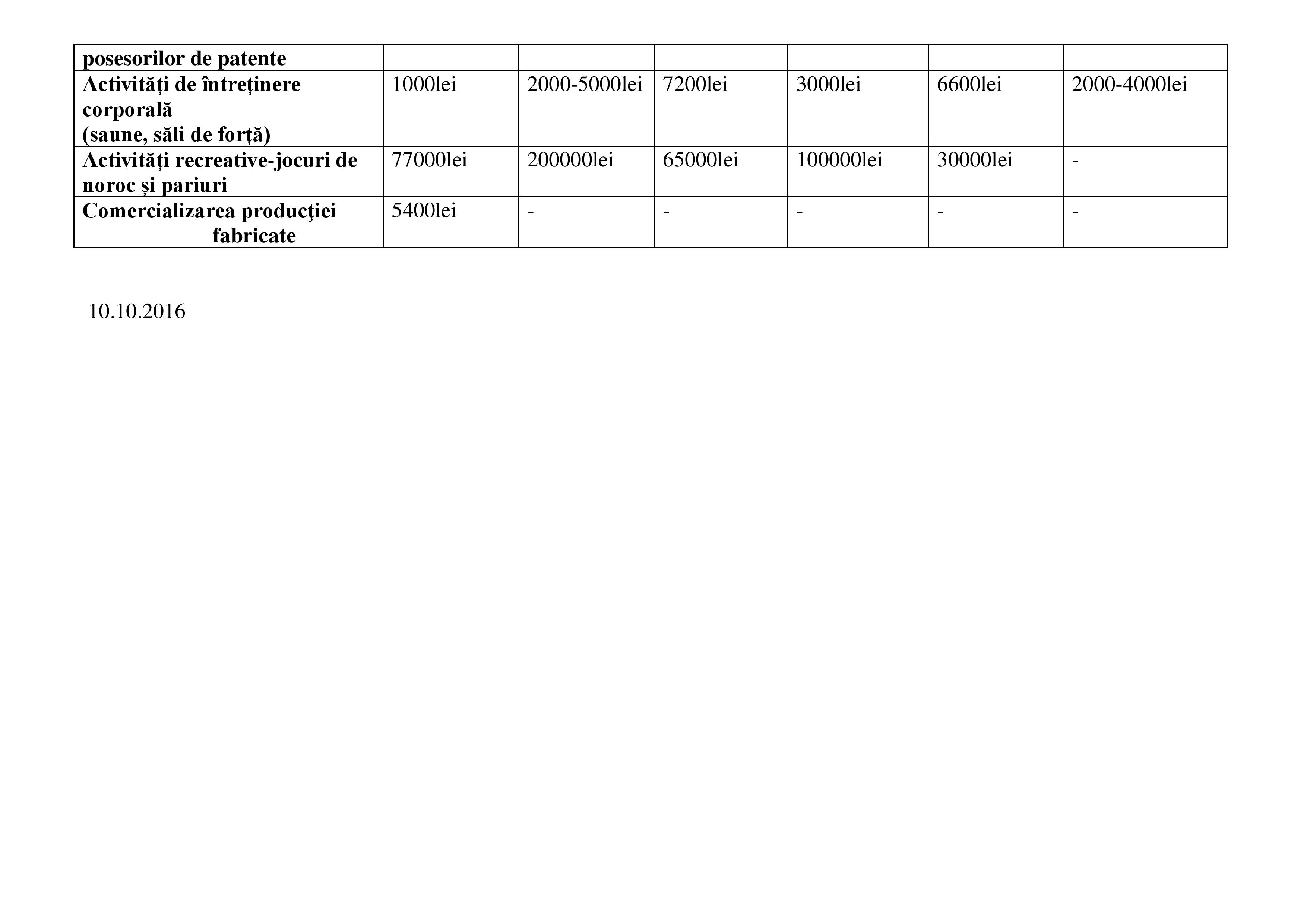 nota-informativa-taxe-locale-din-orasul-ialoveni-page-004